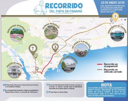 La ruta del Papa Francisco en Panamá para la JMJ