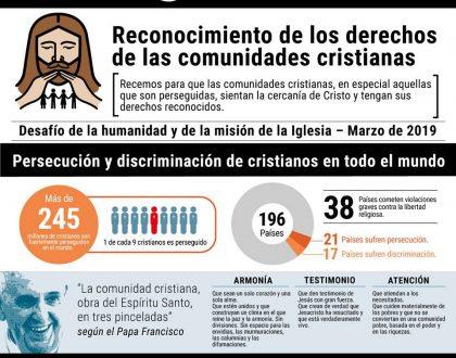 Intención de oración | Marzo - Rezar por los cristianos perseguidos